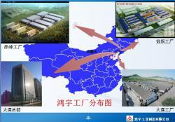 赤峰鸿宇工业制造有限公司